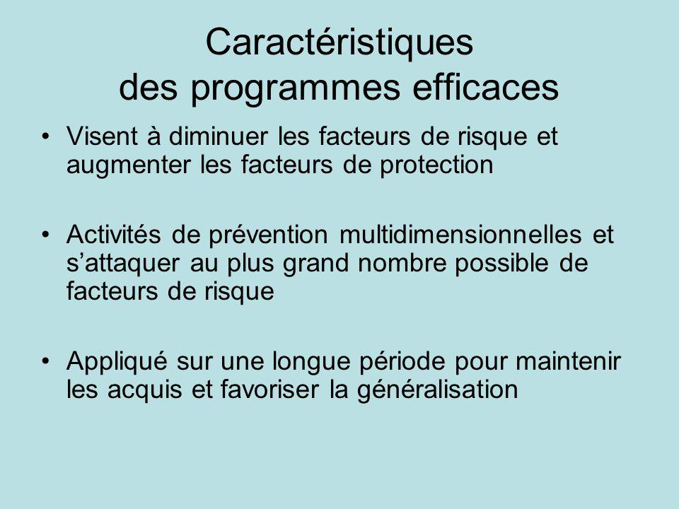 Caractéristiques des programmes efficaces •Visent à diminuer les facteurs de risque et augmenter les facteurs de protection •Activités de prévention m
