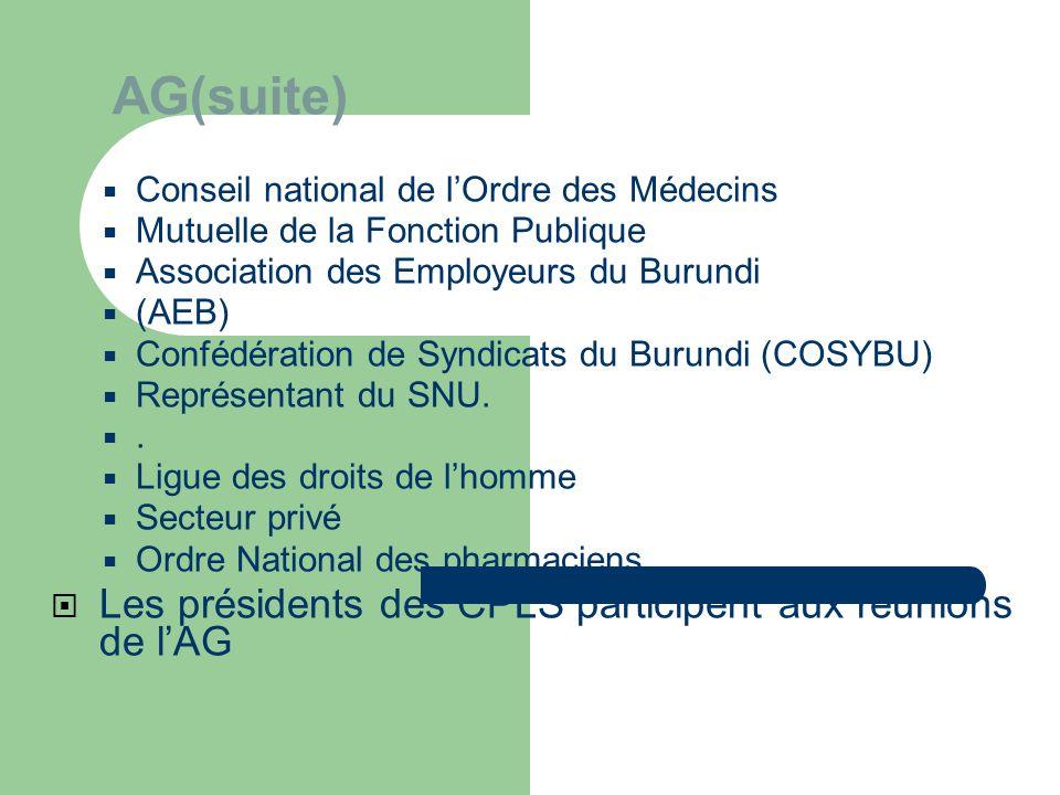 AG(suite)  Conseil national de l'Ordre des Médecins  Mutuelle de la Fonction Publique  Association des Employeurs du Burundi  (AEB)  Confédération de Syndicats du Burundi (COSYBU)  Représentant du SNU.