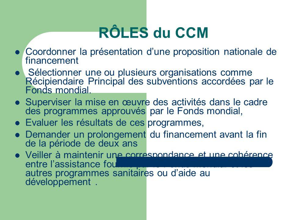 RÔLES du CCM  Coordonner la présentation d'une proposition nationale de financement  Sélectionner une ou plusieurs organisations comme Récipiendaire Principal des subventions accordées par le Fonds mondial.