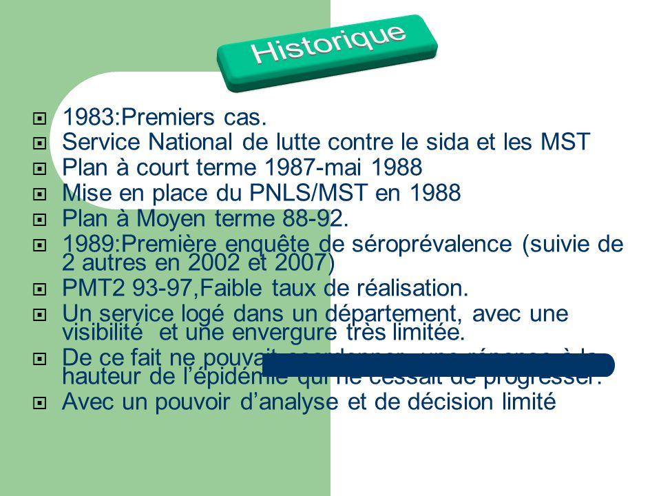  1983:Premiers cas.