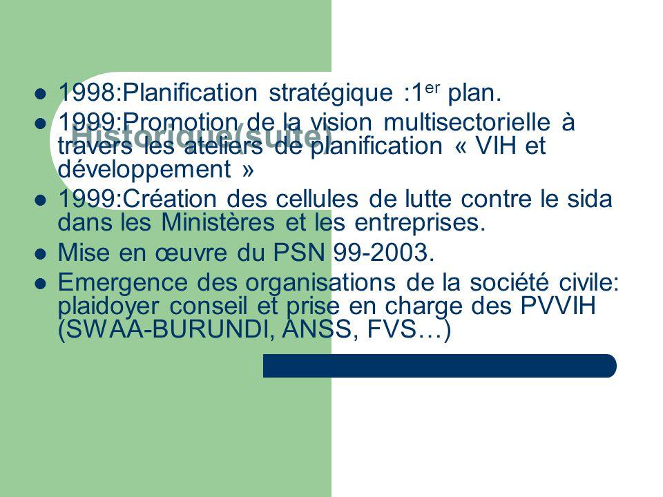 Historique(suite)  1998:Planification stratégique :1 er plan.