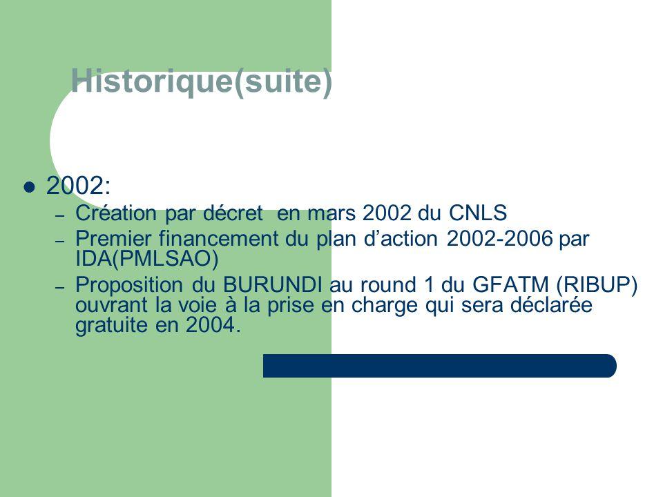 Historique(suite)  2002: – Création par décret en mars 2002 du CNLS – Premier financement du plan d'action 2002-2006 par IDA(PMLSAO) – Proposition du BURUNDI au round 1 du GFATM (RIBUP) ouvrant la voie à la prise en charge qui sera déclarée gratuite en 2004.