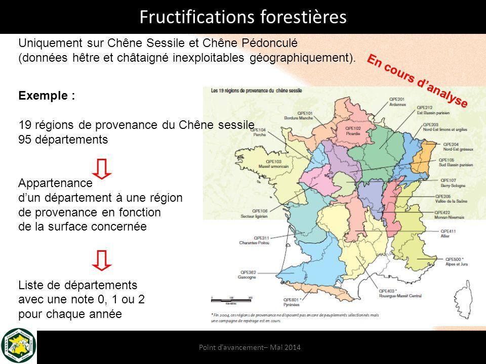 Point d'avancement– Mai 2014 Uniquement sur Chêne Sessile et Chêne Pédonculé (données hêtre et châtaigné inexploitables géographiquement).