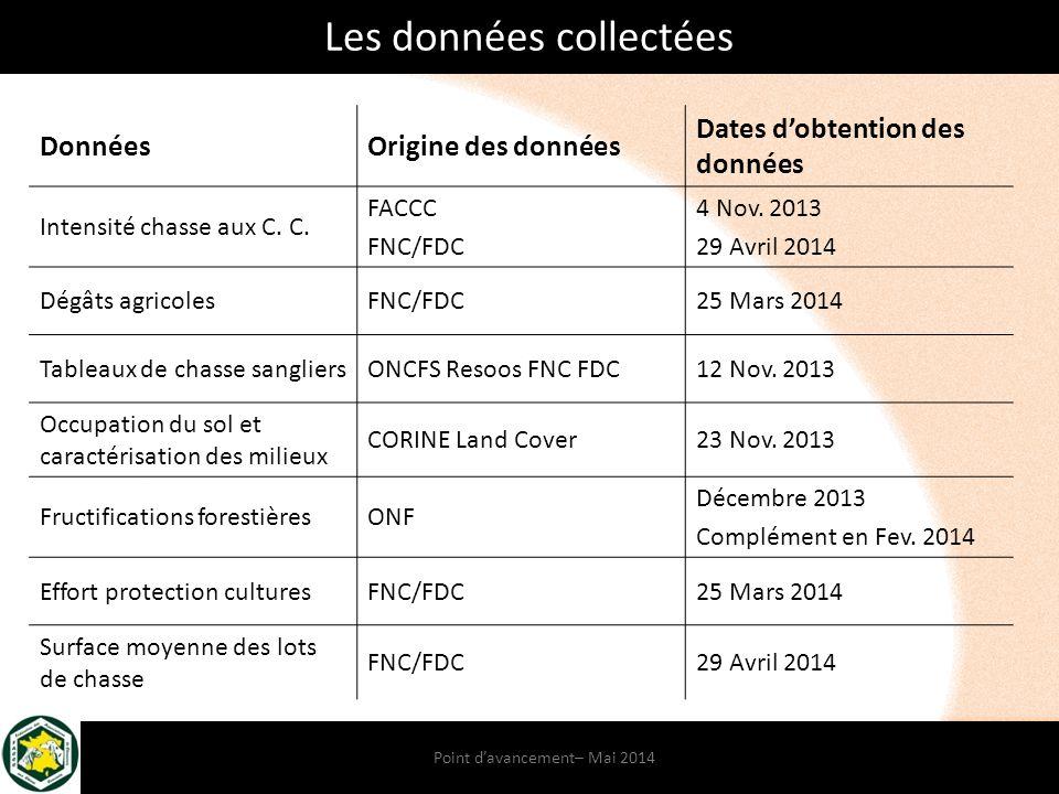 Point d'avancement– Mai 2014 DonnéesOrigine des données Dates d'obtention des données Intensité chasse aux C.