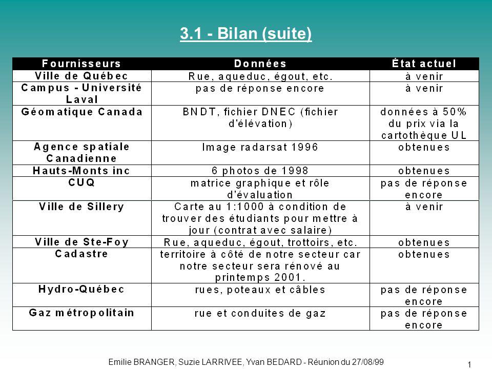 Emilie BRANGER, Suzie LARRIVEE, Yvan BEDARD - Réunion du 27/08/99 18 3.1 - Bilan (suite)