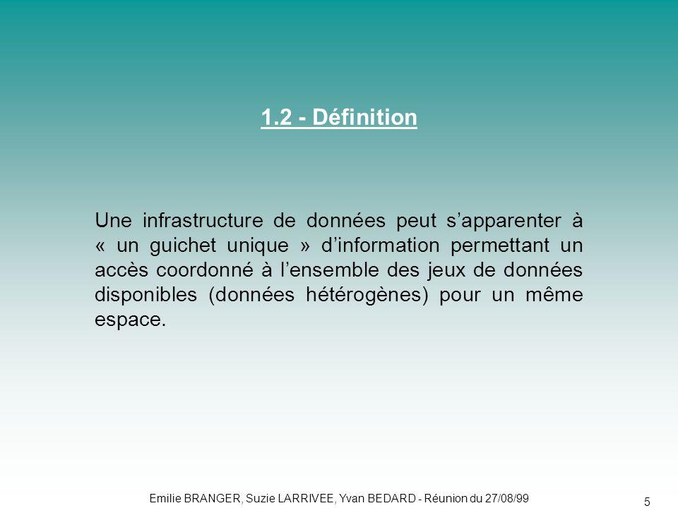 Emilie BRANGER, Suzie LARRIVEE, Yvan BEDARD - Réunion du 27/08/99 5 1.2 - Définition Une infrastructure de données peut s'apparenter à « un guichet unique » d'information permettant un accès coordonné à l'ensemble des jeux de données disponibles (données hétérogènes) pour un même espace.