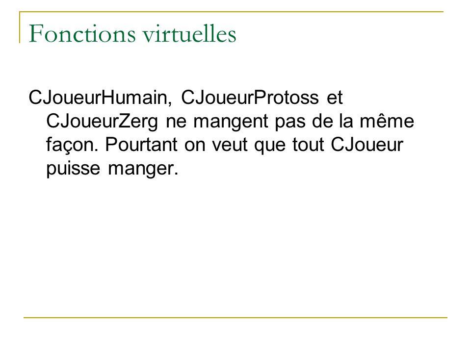 Fonctions virtuelles class CJoueur { public: virtual void Mange() { EnvieManger=0; } }; class CJoueurZerg :public CJoueur { public: void Mange() { SayGrrrgg(); CJoueur::Mange(); } };