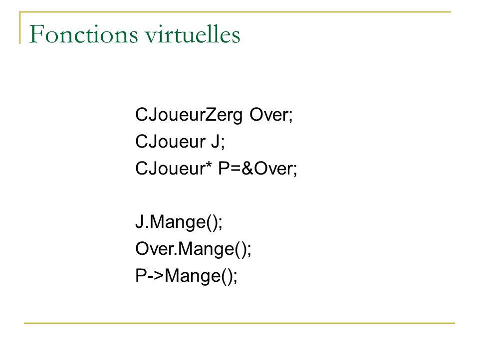 Fonctions virtuelles pures  On ne sait pas définir CJoueur::Mange, on veut que les classes dérivées soient contraintes d'implémenter Mange() class CJoueur { public: virtual void Mange()=0; };