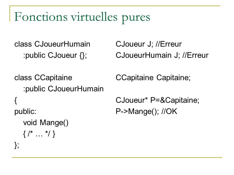 Fonctions virtuelles pures class CJoueurHumain :public CJoueur {}; class CCapitaine :public CJoueurHumain { public: void Mange() { /* … */ } }; CJoueur J; //Erreur CJoueurHumain J; //Erreur CCapitaine Capitaine; CJoueur* P=&Capitaine; P->Mange(); //OK
