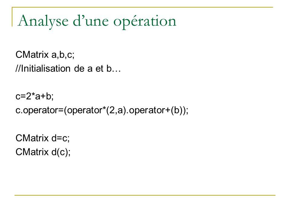 Analyse d'une opération CMatrix a,b,c; //Initialisation de a et b… c=2*a+b; c.operator=(operator*(2,a).operator+(b)); CMatrix d=c; CMatrix d(c);