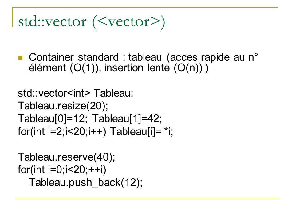 std::vector ( )  Container standard : tableau (acces rapide au n° élément (O(1)), insertion lente (O(n)) ) std::vector Tableau; Tableau.resize(20); Tableau[0]=12; Tableau[1]=42; for(int i=2;i<20;i++) Tableau[i]=i*i; Tableau.reserve(40); for(int i=0;i<20;++i) Tableau.push_back(12);