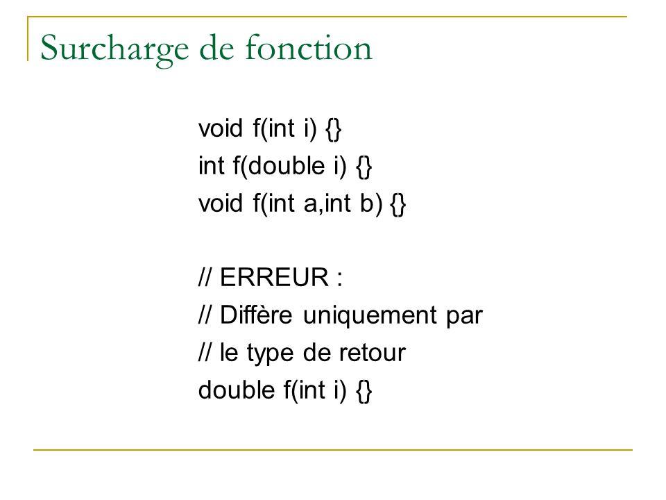Attention aux ambiguïtés void f(int a, double b) {} void f(double a, int b) {} int a,b; f(a,b); // ?.