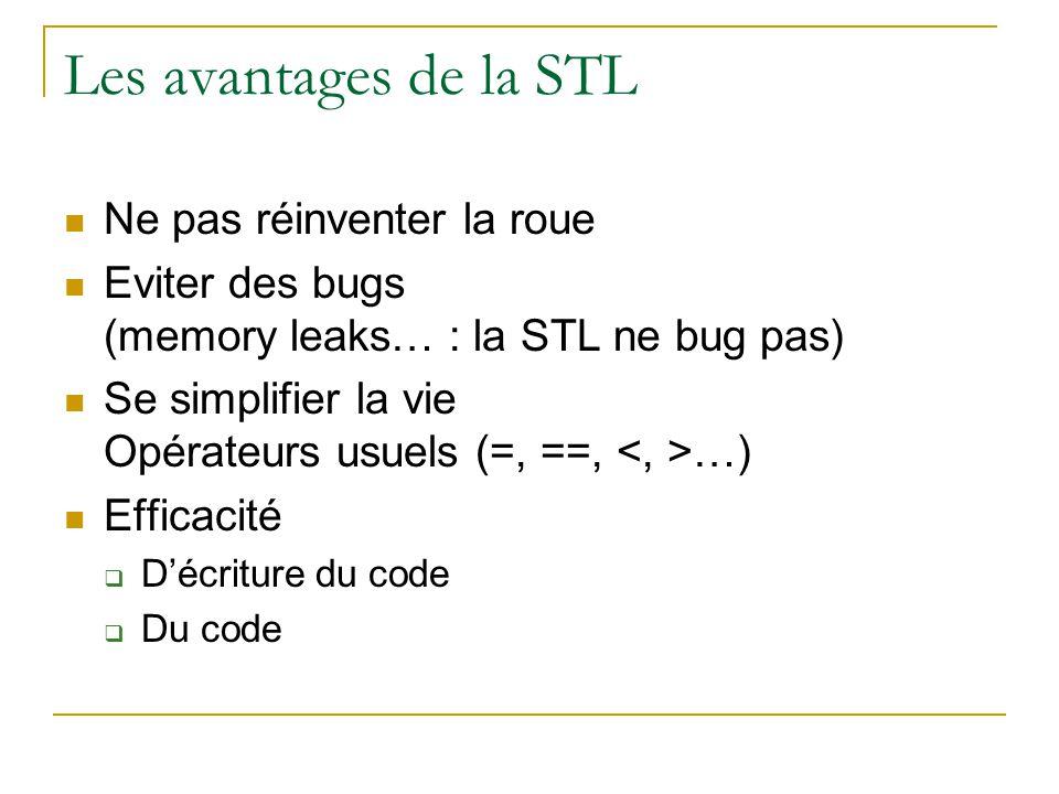 Les avantages de la STL  Ne pas réinventer la roue  Eviter des bugs (memory leaks… : la STL ne bug pas)  Se simplifier la vie Opérateurs usuels (=, ==, …)  Efficacité  D'écriture du code  Du code