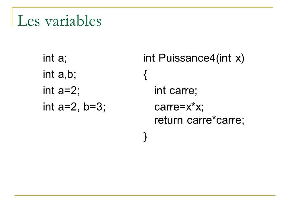 Les variables int a; int a,b; int a=2; int a=2, b=3; int Puissance4(int x) { int carre; carre=x*x; return carre*carre; }