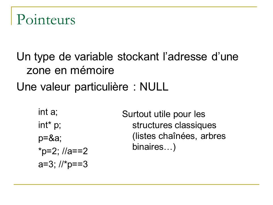 Pointeurs Un type de variable stockant l'adresse d'une zone en mémoire Une valeur particulière : NULL int a; int* p; p=&a; *p=2; //a==2 a=3; //*p==3 Surtout utile pour les structures classiques (listes chaînées, arbres binaires…)