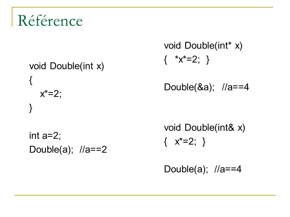 Référence void Double(int x) { x*=2; } int a=2; Double(a); //a==2 void Double(int& x) {x*=2; } Double(a); //a==4 void Double(int* x) {*x*=2; } Double(&a);//a==4