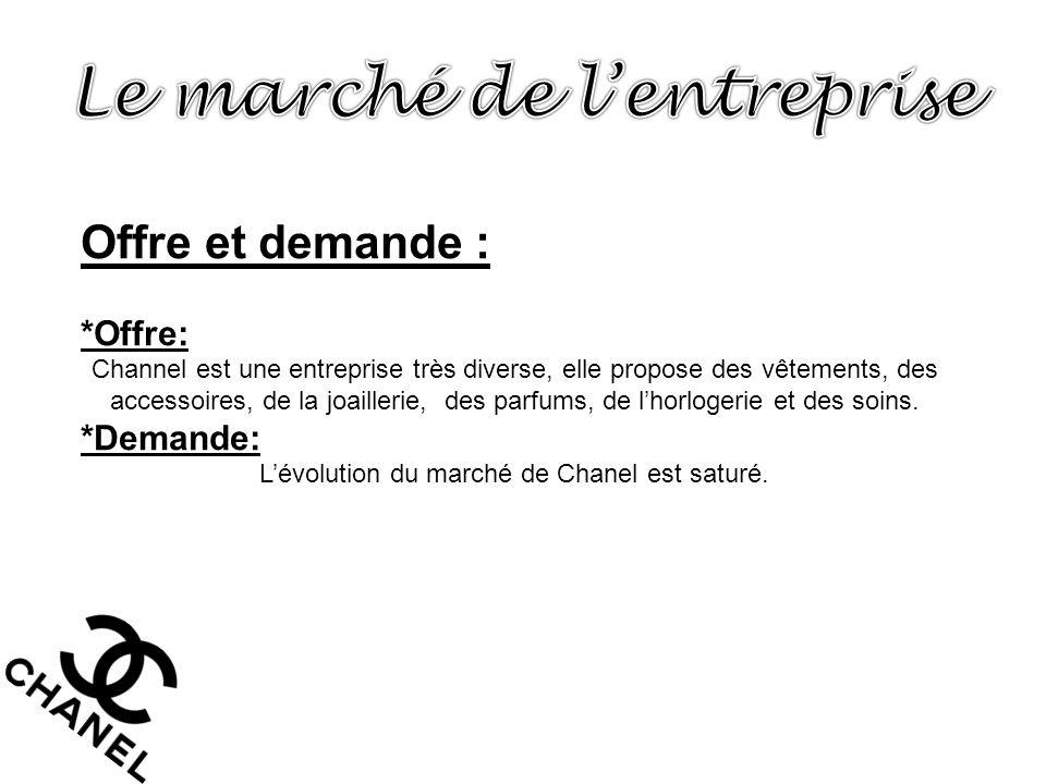 Offre et demande : *Offre: Channel est une entreprise très diverse, elle propose des vêtements, des accessoires, de la joaillerie, des parfums, de l'h