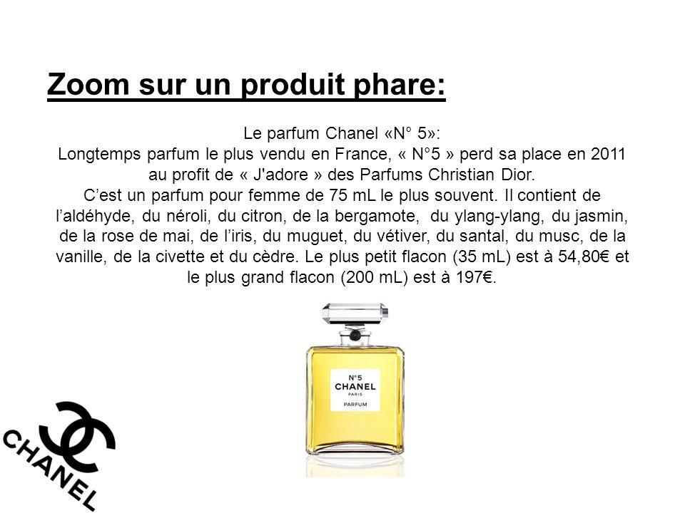 Zoom sur un produit phare: Le parfum Chanel «N° 5»: Longtemps parfum le plus vendu en France, « N°5 » perd sa place en 2011 au profit de « J'adore » d