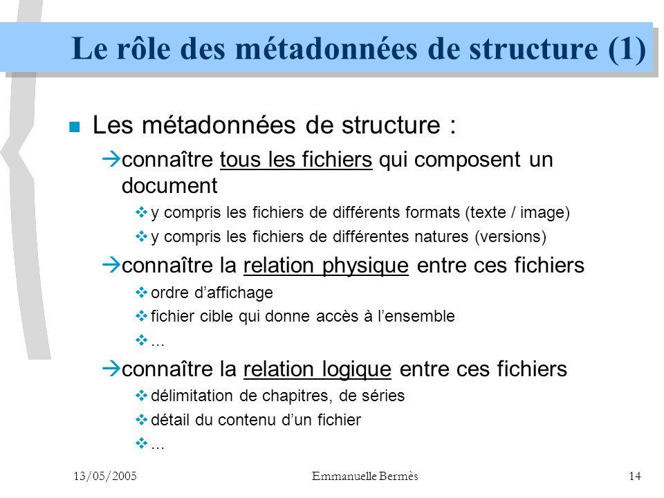 13/05/2005Emmanuelle Bermès14 Le rôle des métadonnées de structure (1) n Les métadonnées de structure :  connaître tous les fichiers qui composent un