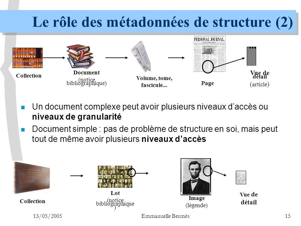13/05/2005Emmanuelle Bermès15 Le rôle des métadonnées de structure (2) Collection Document (notice bibliographique) Volume, tome, fascicule... Page n
