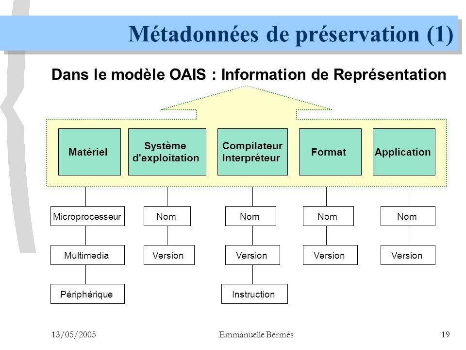 13/05/2005Emmanuelle Bermès19 Métadonnées de préservation (1) Matériel Système d'exploitation Compilateur Interpréteur FormatApplication Microprocesse