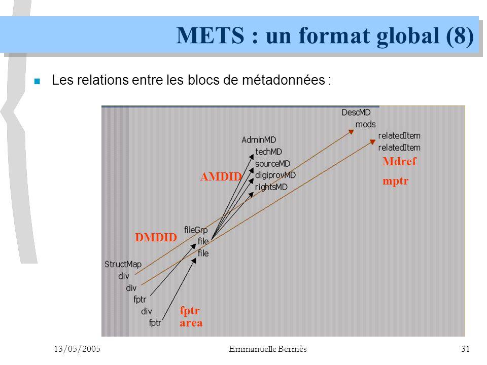 13/05/2005Emmanuelle Bermès31 METS : un format global (8) AMDID fptr Mdref mptr DMDID n Les relations entre les blocs de métadonnées : area