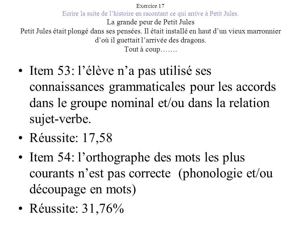 Exercice 3 Dictée de mots Baratin-Chaton-Naviguer-Mirliton-Clignotant-Topinambour •Item 11: la correspondance graphie-phonie n'est pas respectée pour les 3 derniers mots.