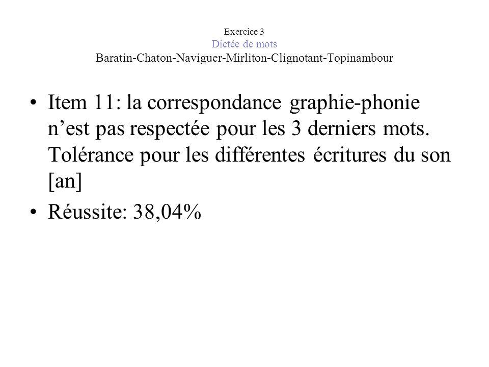Exercice 3 Dictée de mots Baratin-Chaton-Naviguer-Mirliton-Clignotant-Topinambour •Item 11: la correspondance graphie-phonie n'est pas respectée pour