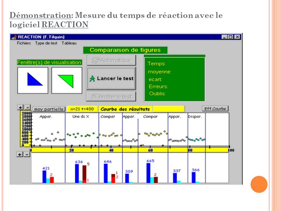 Démonstration: Mesure du temps de réaction avec le logiciel REACTION