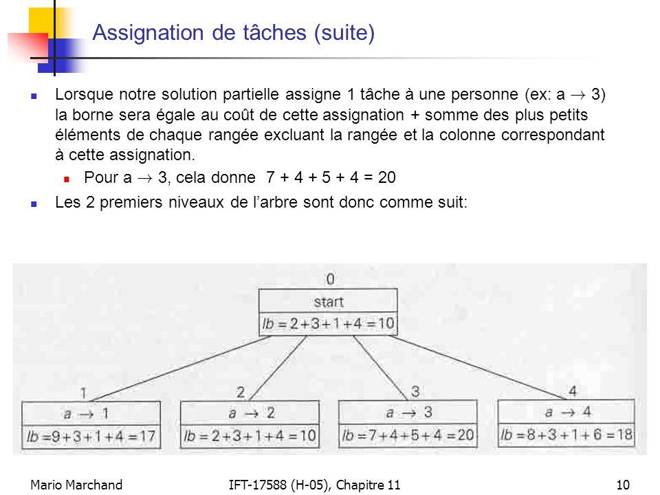 Mario MarchandIFT-17588 (H-05), Chapitre 1110 Assignation de tâches (suite)  Lorsque notre solution partielle assigne 1 tâche à une personne (ex: a !