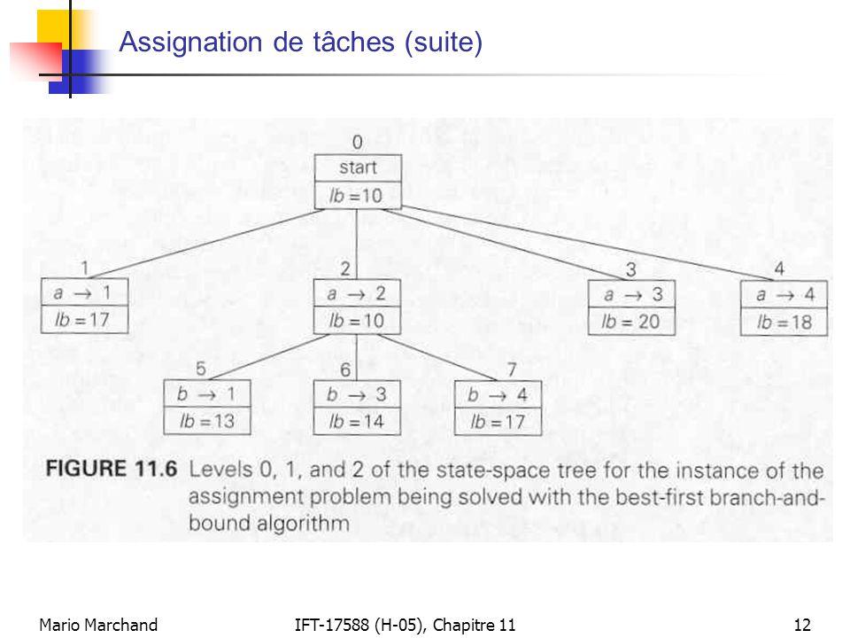 Mario MarchandIFT-17588 (H-05), Chapitre 1112 Assignation de tâches (suite)
