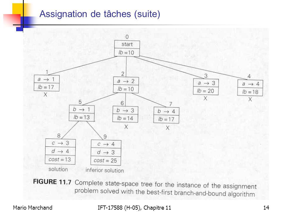 Mario MarchandIFT-17588 (H-05), Chapitre 1114 Assignation de tâches (suite)