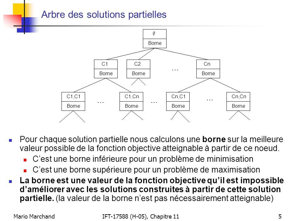 Mario MarchandIFT-17588 (H-05), Chapitre 115 Arbre des solutions partielles  Pour chaque solution partielle nous calculons une borne sur la meilleure