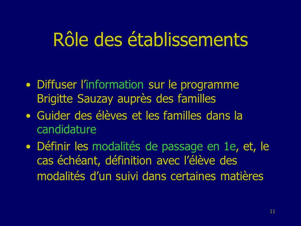 11 Rôle des établissements •Diffuser l'information sur le programme Brigitte Sauzay auprès des familles •Guider des élèves et les familles dans la can