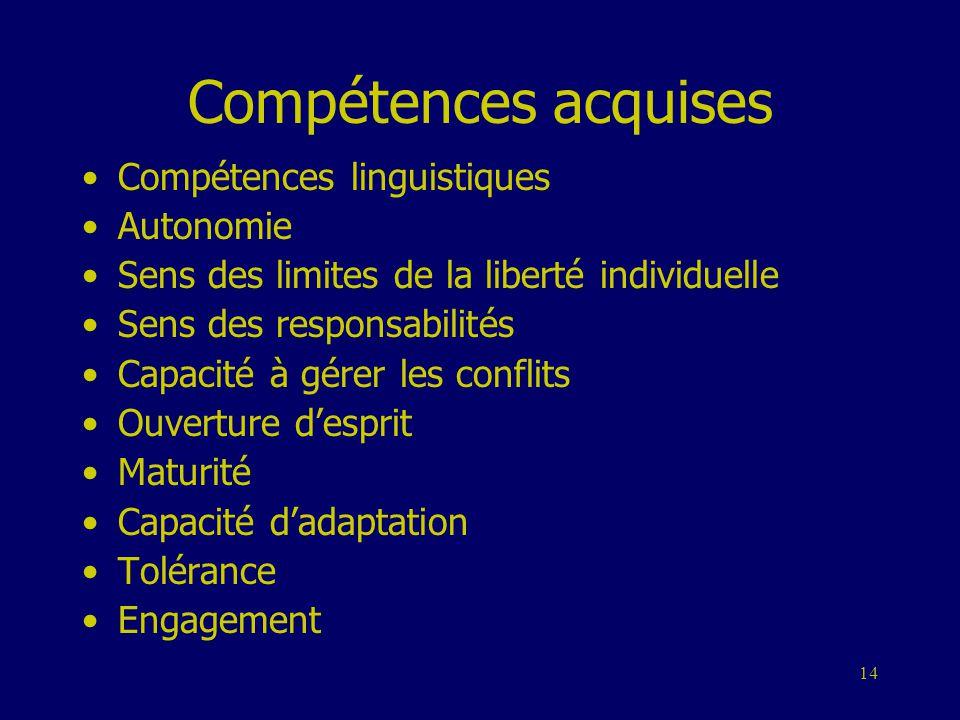 14 Compétences acquises •Compétences linguistiques •Autonomie •Sens des limites de la liberté individuelle •Sens des responsabilités •Capacité à gérer