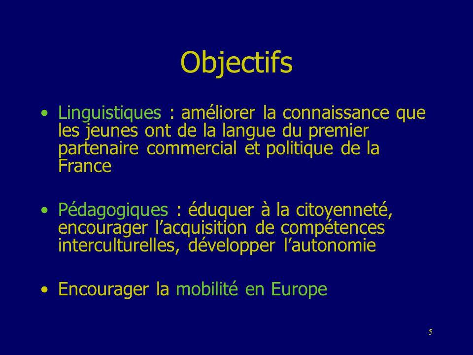 5 Objectifs •Linguistiques : améliorer la connaissance que les jeunes ont de la langue du premier partenaire commercial et politique de la France •Péd