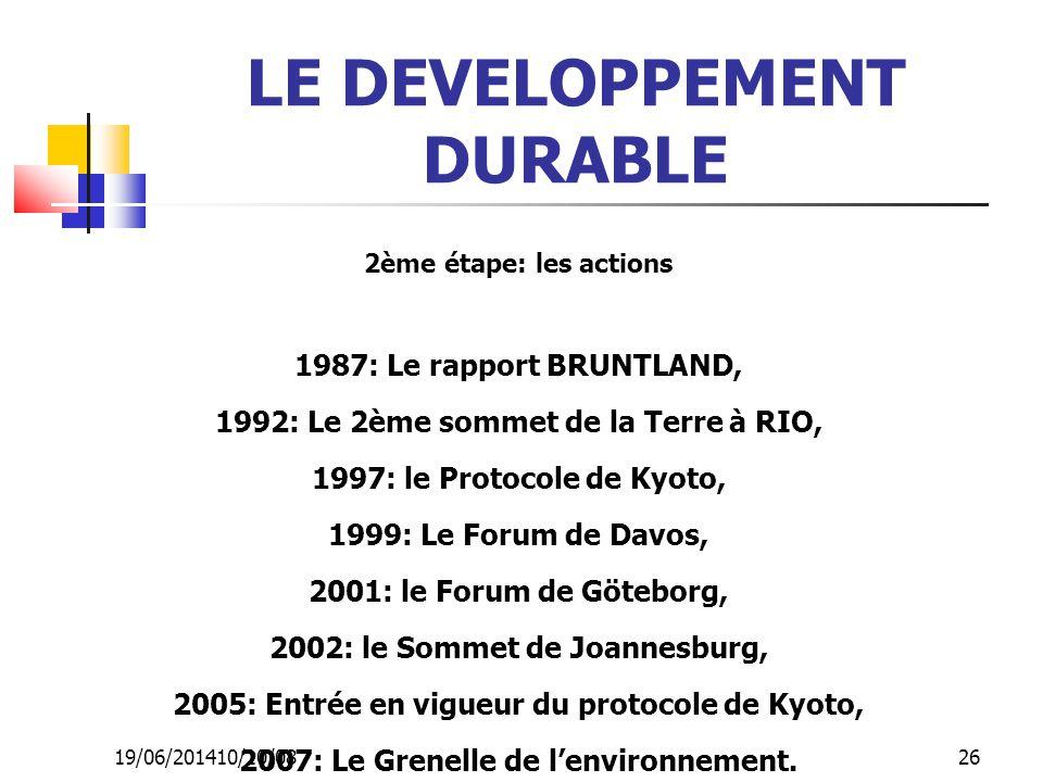 19/06/201410/10/08 26 LE DEVELOPPEMENT DURABLE 2ème étape: les actions 1987: Le rapport BRUNTLAND, 1992: Le 2ème sommet de la Terre à RIO, 1997: le Pr