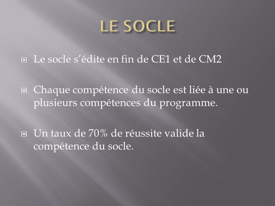  Le socle s'édite en fin de CE1 et de CM2  Chaque compétence du socle est liée à une ou plusieurs compétences du programme.