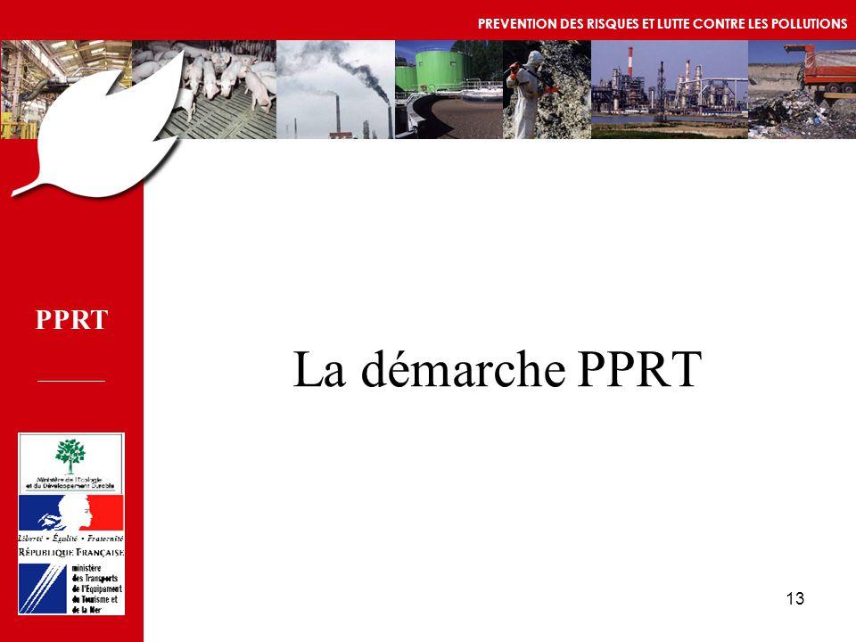 PPRT MEDD/DPPR/SEI - MTETM/DGUHC 13 La démarche PPRT PPRT PREVENTION DES RISQUES ET LUTTE CONTRE LES POLLUTIONS