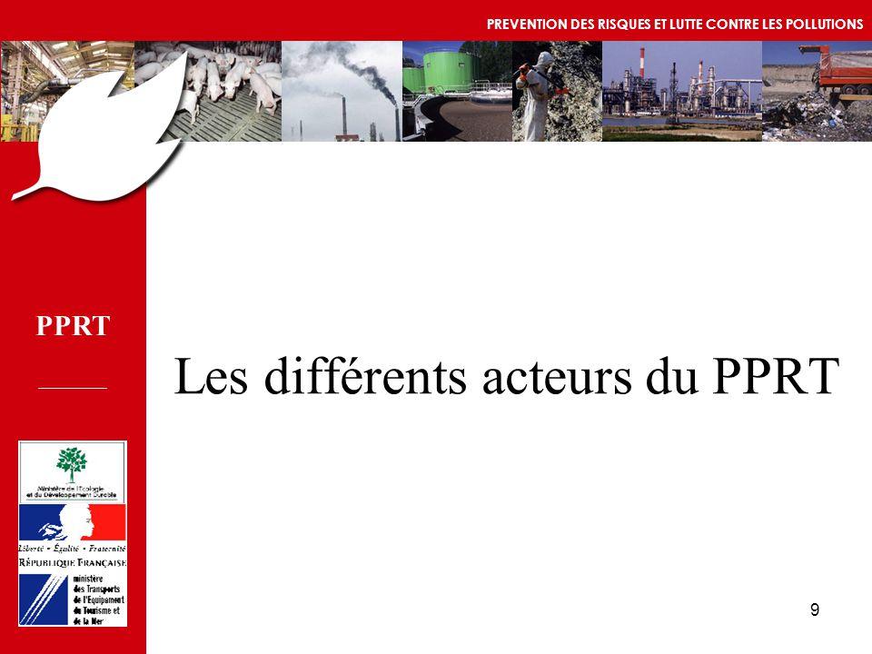 PPRT MEDD/DPPR/SEI - MTETM/DGUHC 9 Les différents acteurs du PPRT PPRT PREVENTION DES RISQUES ET LUTTE CONTRE LES POLLUTIONS