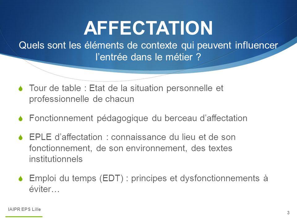 AFFECTATION Quels sont les éléments de contexte qui peuvent influencer l'entrée dans le métier ?  Tour de table : Etat de la situation personnelle et
