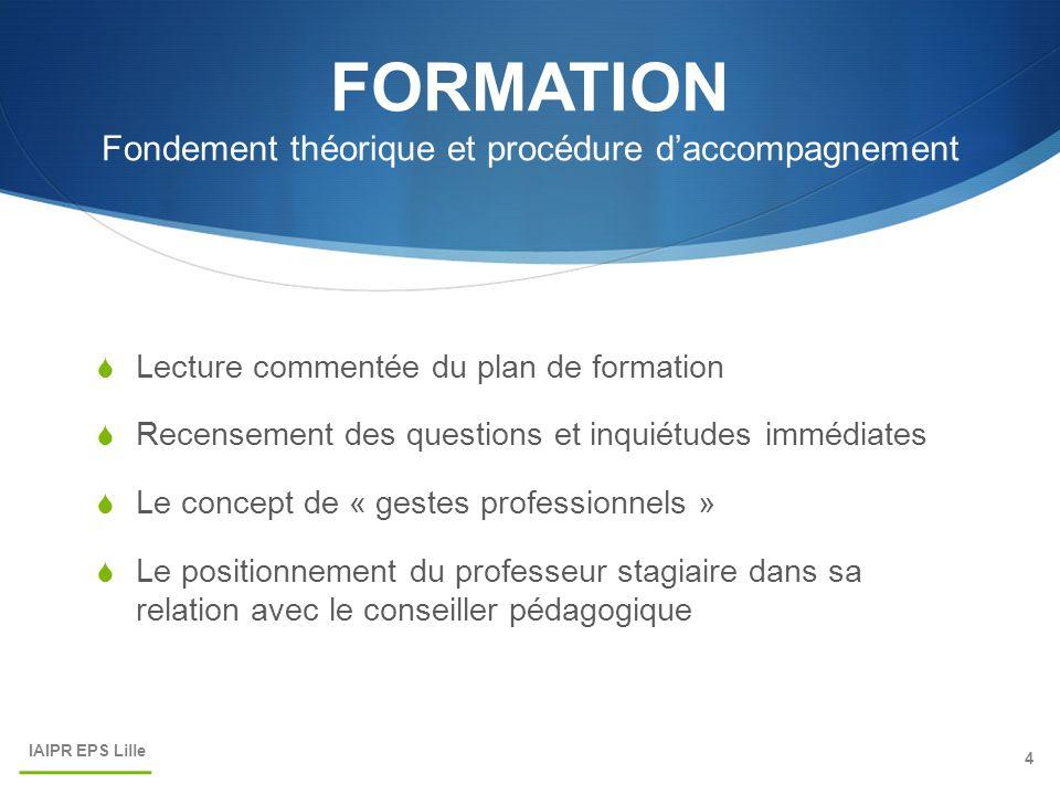 FORMATION Fondement théorique et procédure d'accompagnement  Lecture commentée du plan de formation  Recensement des questions et inquiétudes immédi