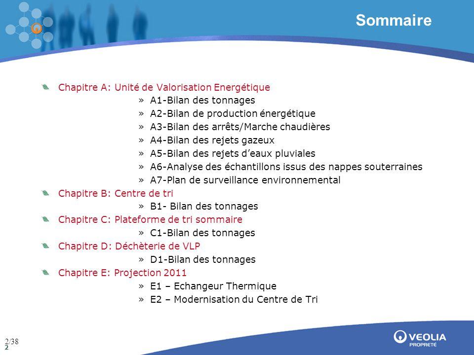 Direction de la communication Mai 2009 13 UNITE DE VALORISATION ENERGETIQUE A4-Bilan des rejets gazeux Mesures réglementaires de rejets en dioxines et furanes – ligne 1 13/38