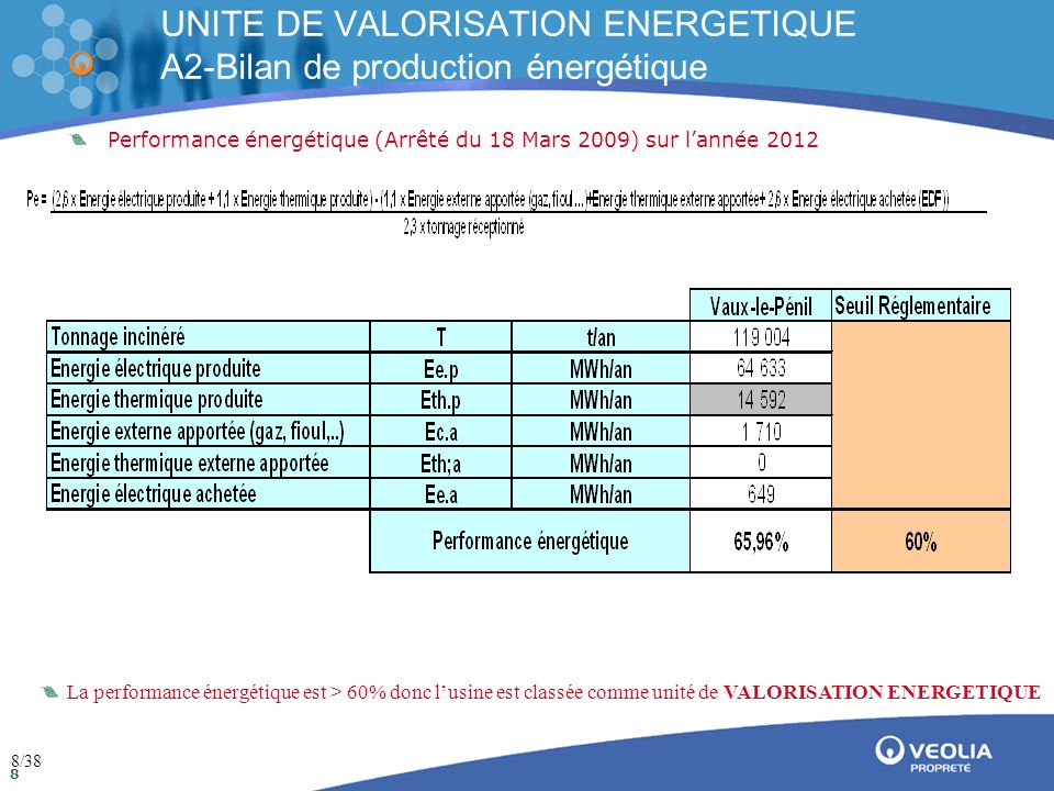 Direction de la communication Mai 2009 8 UNITE DE VALORISATION ENERGETIQUE A2-Bilan de production énergétique Performance énergétique (Arrêté du 18 Mars 2009) sur l'année 2012 La performance énergétique est > 60% donc l'usine est classée comme unité de VALORISATION ENERGETIQUE 8/38