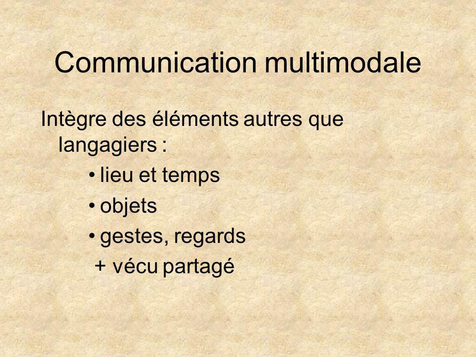 Communication multimodale Intègre des éléments autres que langagiers : •lieu et temps •objets •gestes, regards + vécu partagé