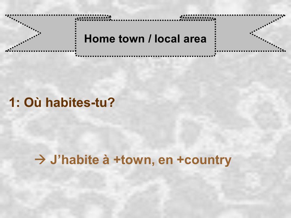 Home town / local area 1: Où habites-tu  J'habite à +town, en +country
