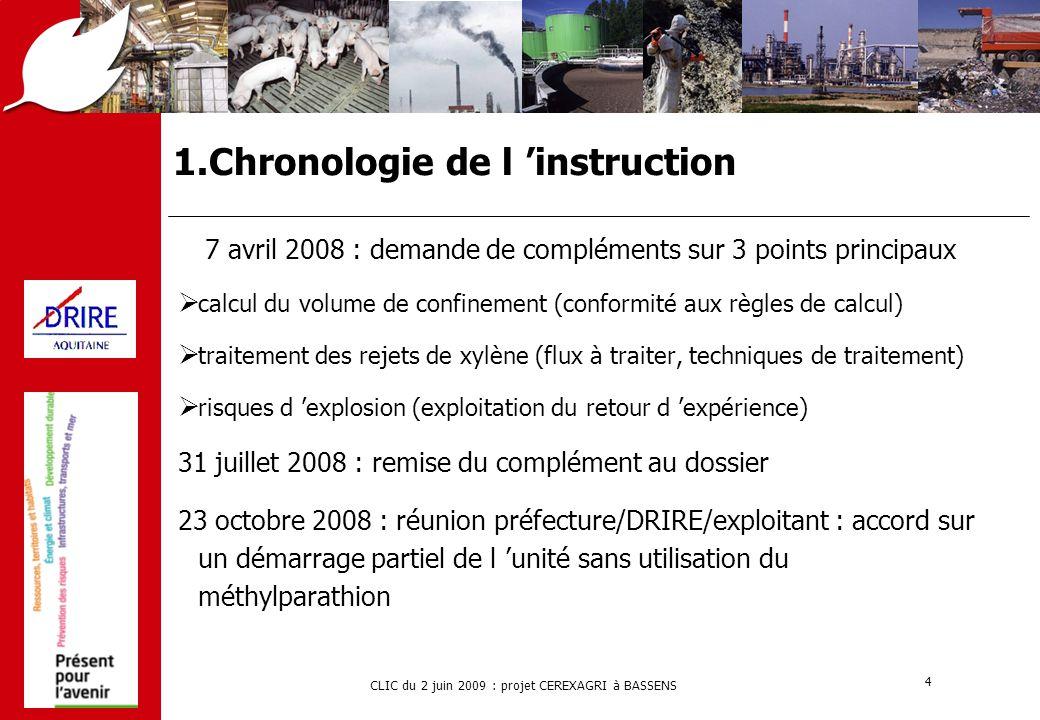 CLIC du 2 juin 2009 : projet CEREXAGRI à BASSENS 4 1.Chronologie de l 'instruction 7 avril 2008 : demande de compléments sur 3 points principaux  cal
