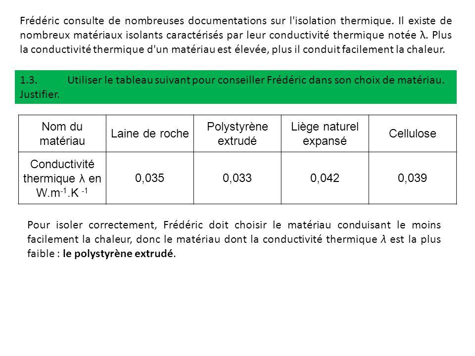 Frédéric consulte de nombreuses documentations sur l'isolation thermique. Il existe de nombreux matériaux isolants caractérisés par leur conductivité