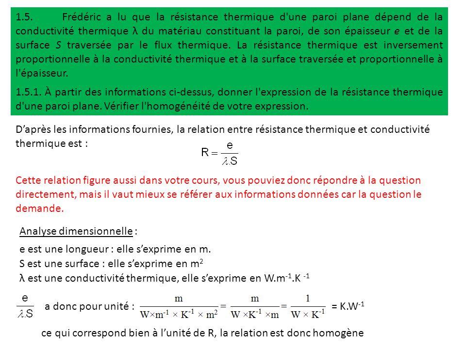 1.5.Frédéric a lu que la résistance thermique d'une paroi plane dépend de la conductivité thermique λ du matériau constituant la paroi, de son épaisse
