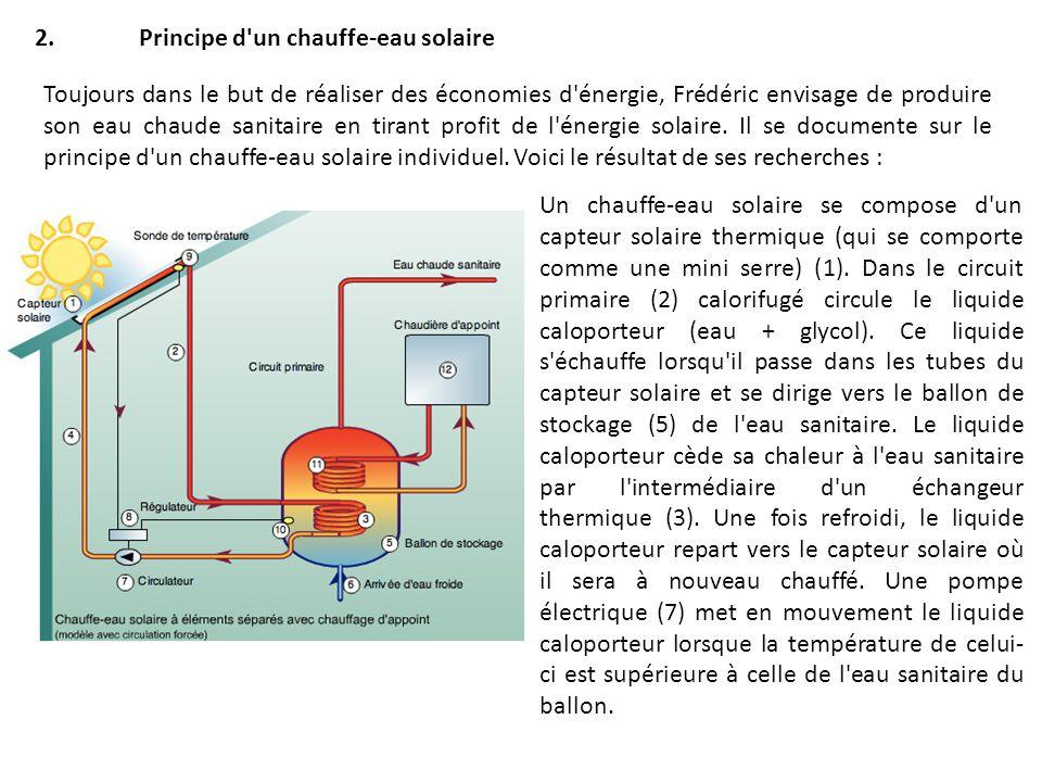2. Principe d'un chauffe-eau solaire Toujours dans le but de réaliser des économies d'énergie, Frédéric envisage de produire son eau chaude sanitaire